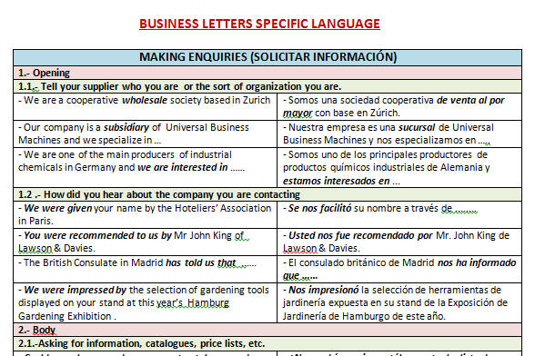 33 FREE Email English Worksheets - sample business email