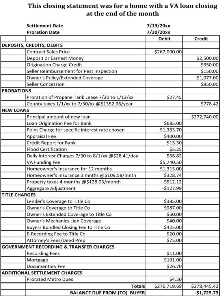 Sample VA Loan Closing Statement - Buy Durango