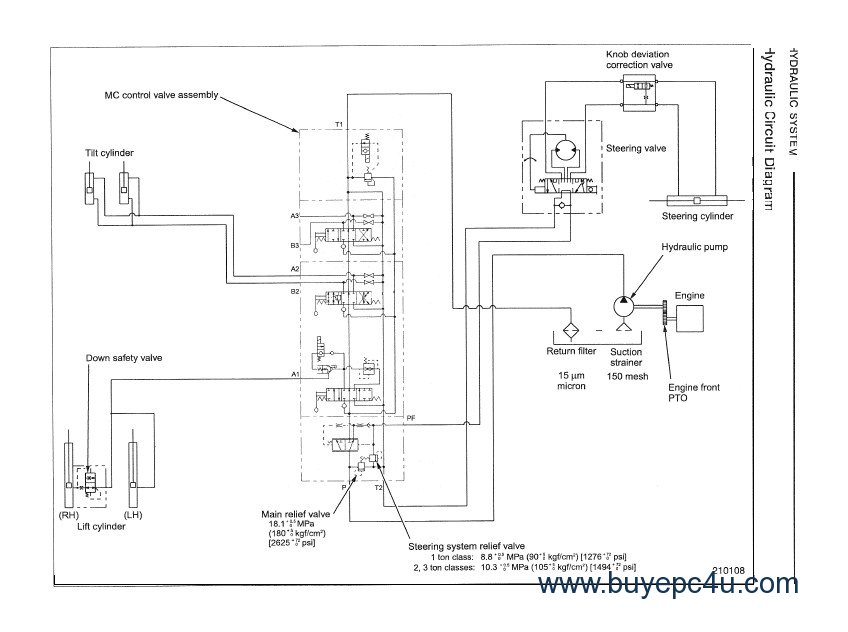 cat truck wiring diagrams bunker of doom welcome starting system