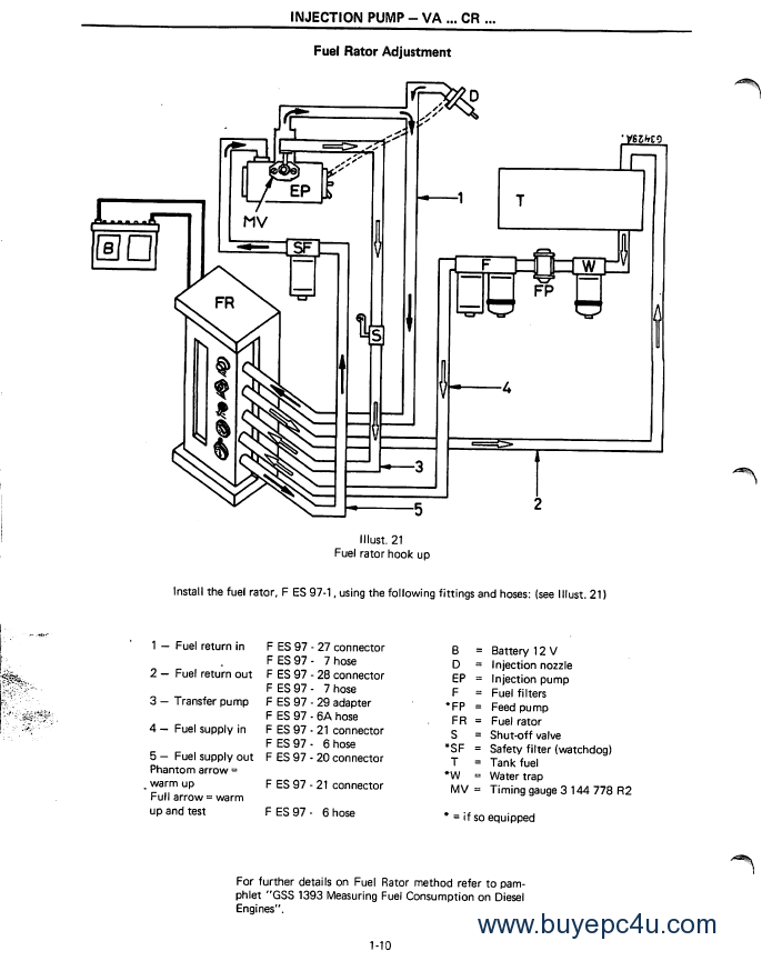 international tractor wiring diagram on case ih 856 wiring diagram