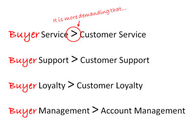 Buyer service not customer service