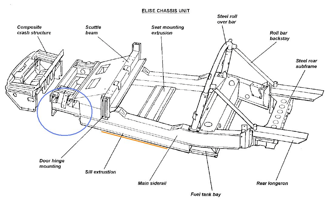 race car chassis diagram 6