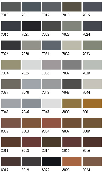 ral color chart - mudeo - general color chart template