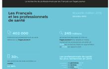 Baromètre : les Français et les professionnels de santé