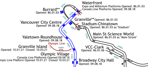 A detail from David's Metro Vancouver rail diagram, featuring historical notes and milestones in one handy map!