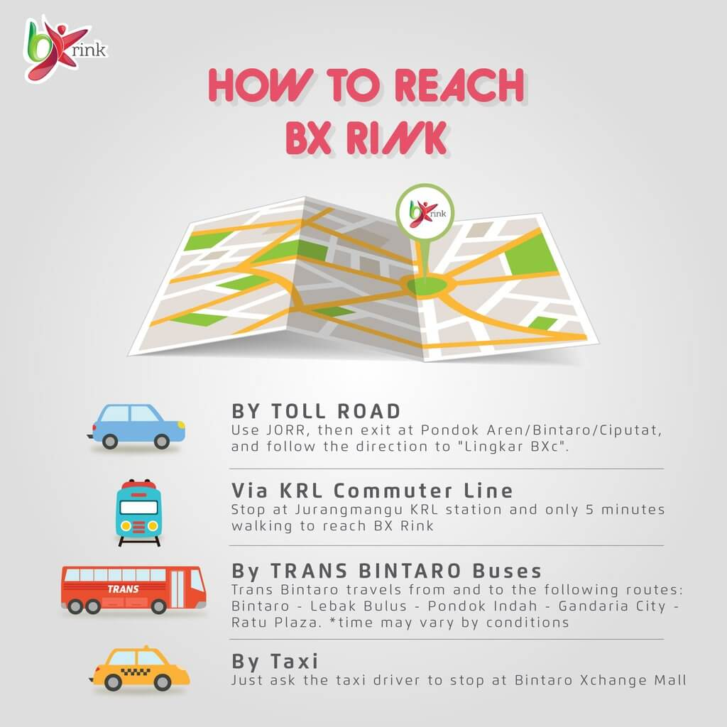 How to Reach BX Rink