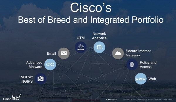 cisco security P