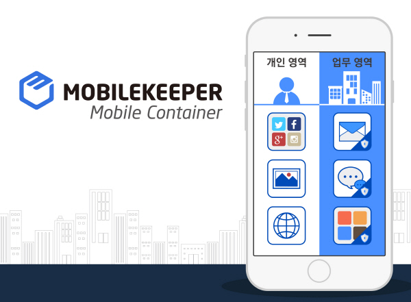 mobilekeeper container