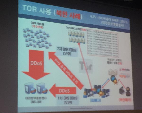 NK Tor-IMG_3578