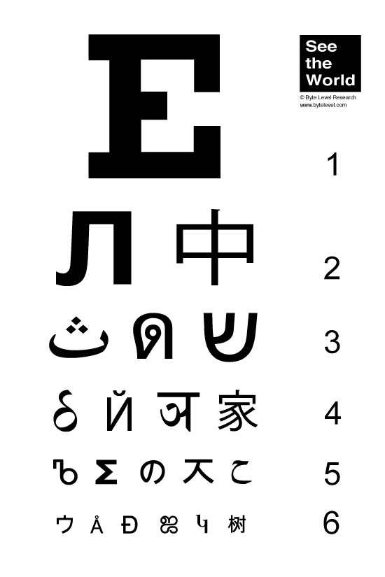 See the World A multilingual eye chart