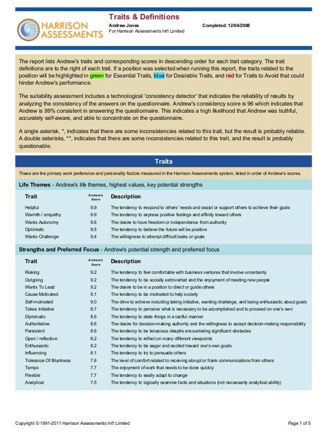 Career Suitability Testing - C-Synergy