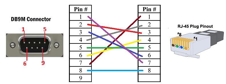 Male Rj11 Pinout Diagram Wiring Diagram