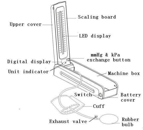 sphygmomanometer diagram a sphygmomanometer stock