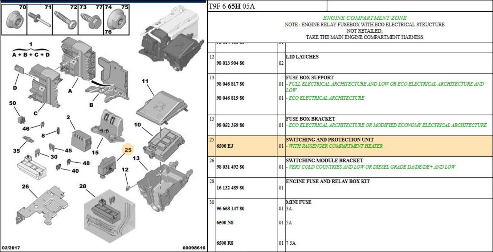 peugeot 308 fuse box cover | 162 wiring diagram presence - 162.55.53.203  wiring diagram library