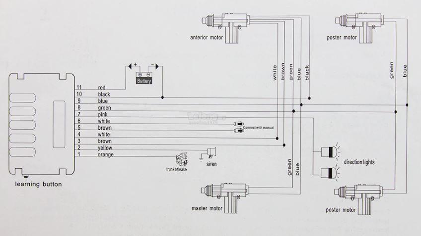 Universal Car Door Lock Actuator 12V (end 6/2/2020 1215 AM)