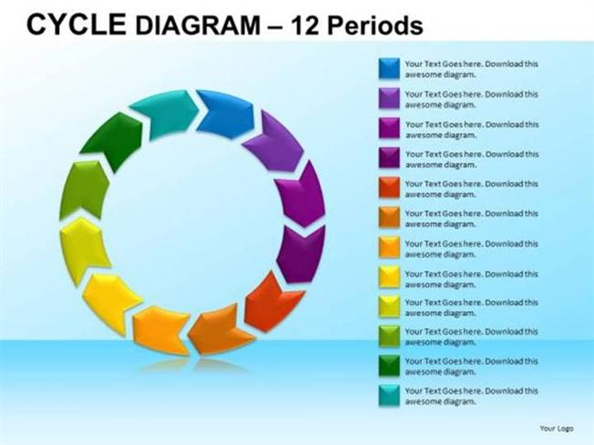 12 STAGES OF BUSINESS CYCLE DIAGRAM FOR SUCCESS-PowerPoint Diagram