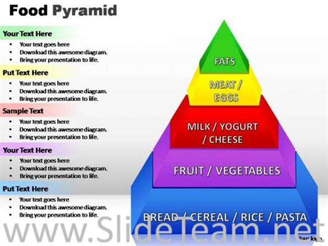 Proportion Of Food Types Pyramid Diagram-PowerPoint Diagram