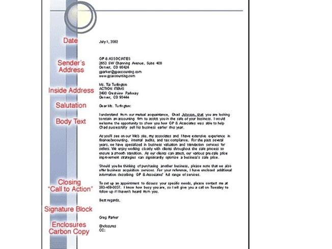 Business Letter FormatsauthorSTREAM