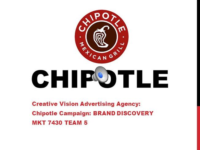 Chipotle Team Presentation ProjectauthorSTREAM