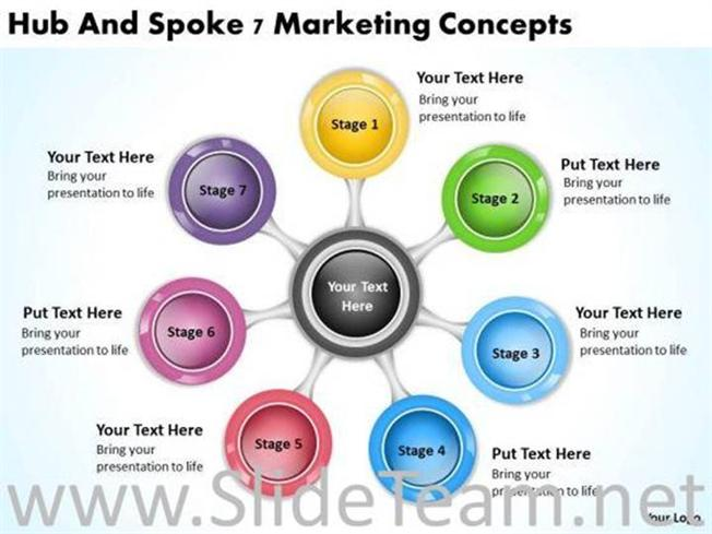 HUB AND SPOKE 7 MARKETING CONCEPT-PowerPoint Diagram