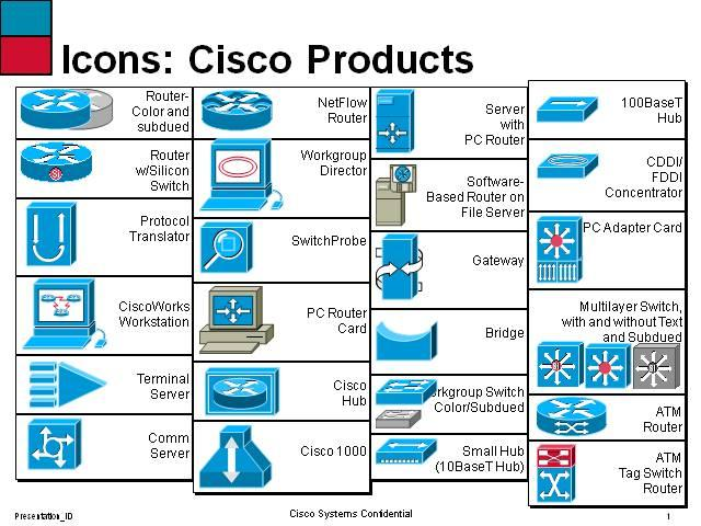 Network Diagram Icons Ppt Wiring Schematic Diagram