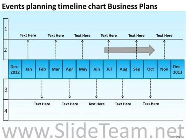 EVENTS PLANNING TIMELINE CHARTS PPT SLIDES-PowerPoint Diagram