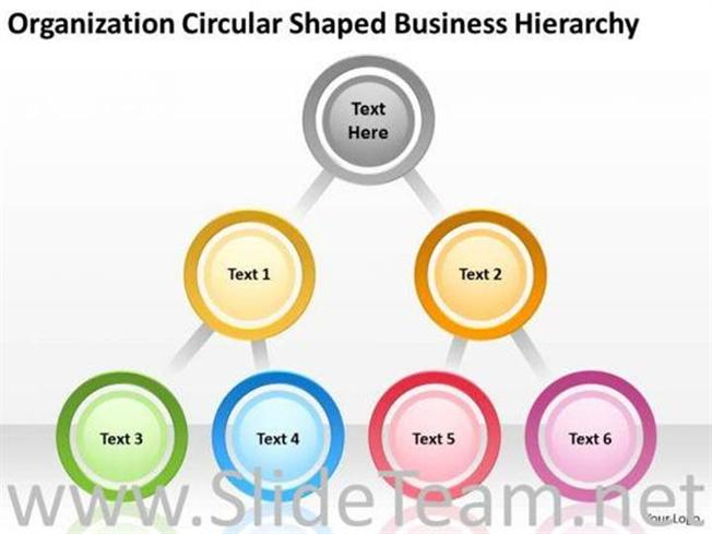 CIRCULAR SHAPED BUSINESS HIERARCHY PPT SLIDES-PowerPoint Diagram