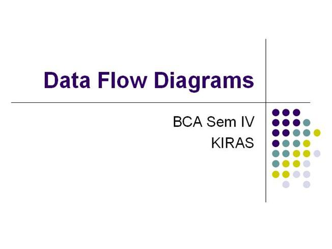 Data Flow DiagramauthorSTREAM - Data Flow Chart