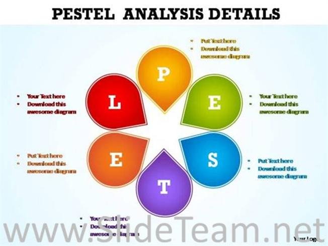 powerpoint design slides business pestel analysis process ppt theme