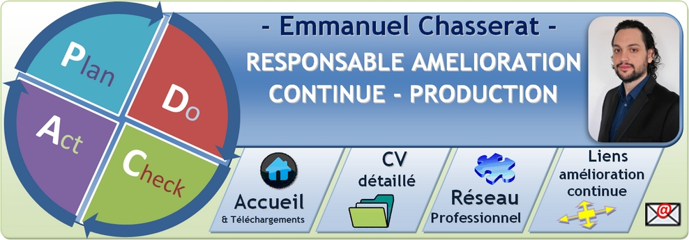 exemple cv ingenieur amelioration continue