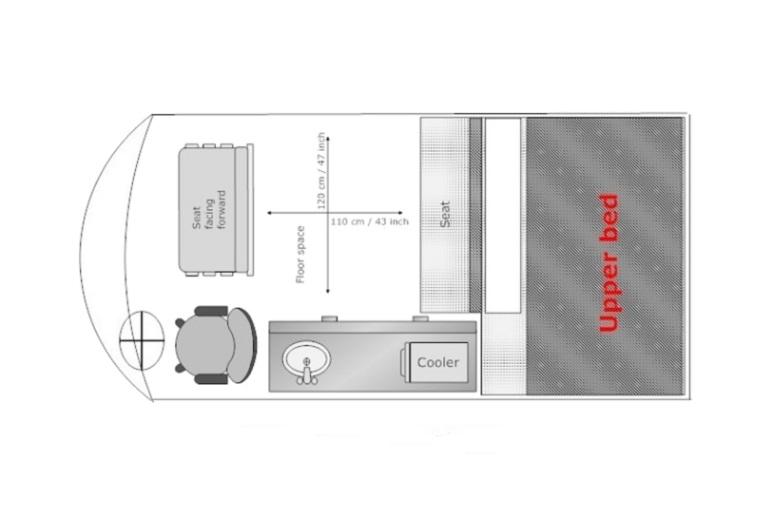 Happy 3-Renault Trafic High Roof Or Similar - Motorhome Hire Scandinavia