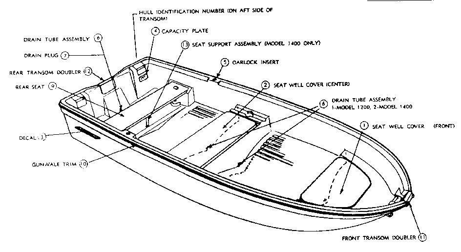 diagram of design boats