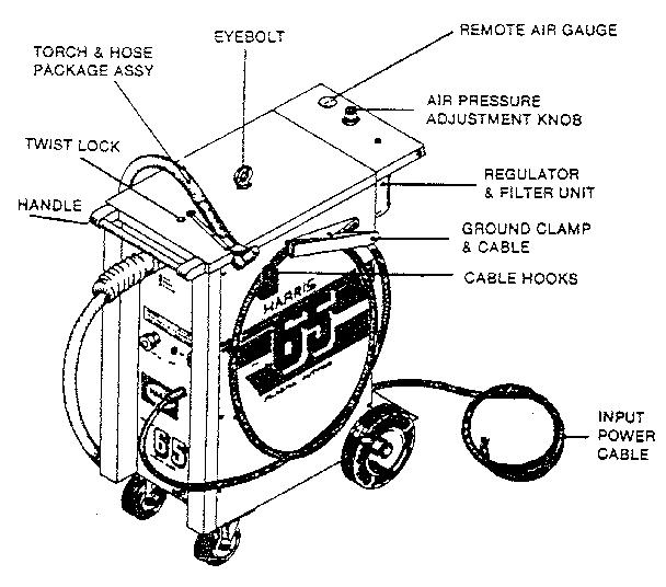 plasma cutting diagram electricalfun