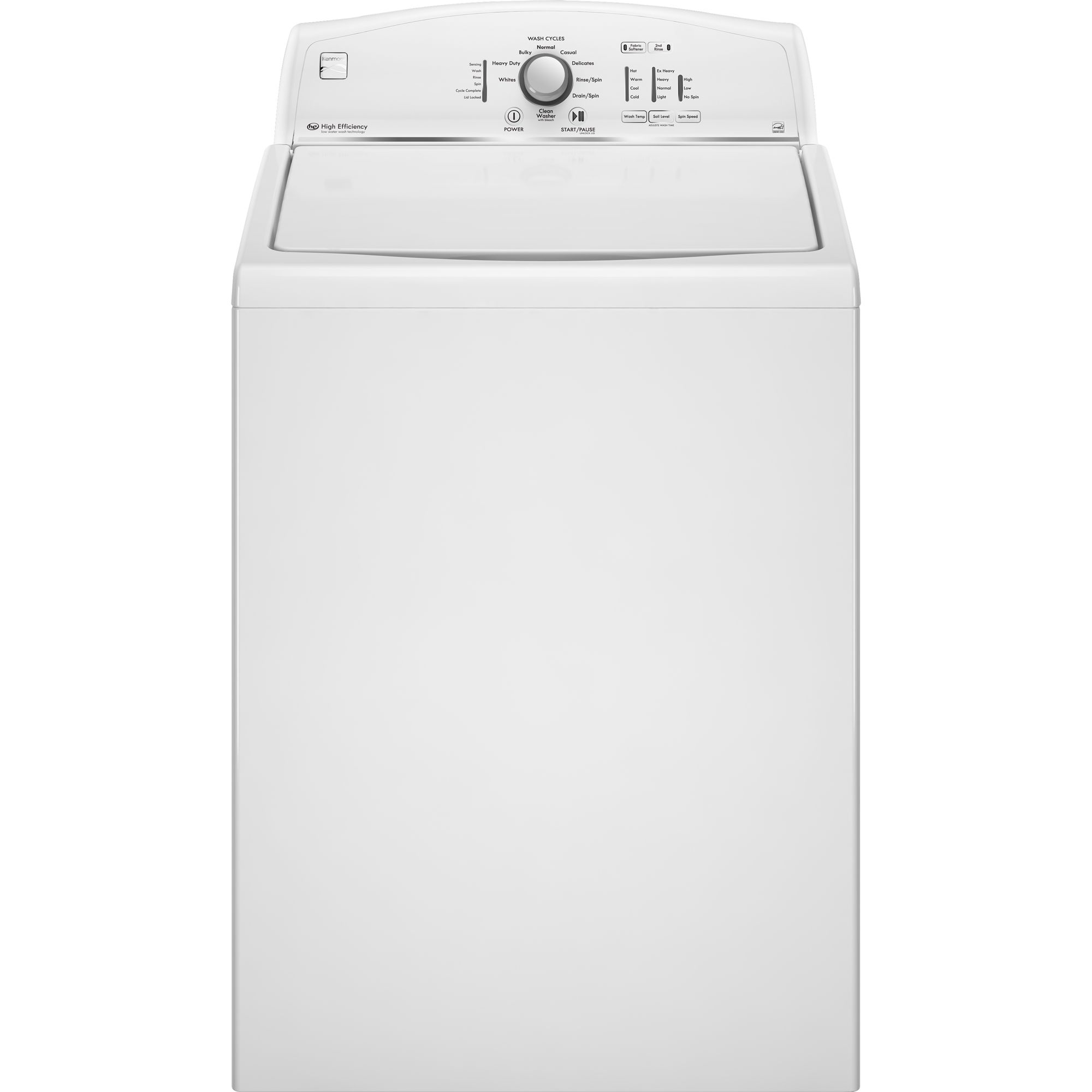 Kenmore Top Load Washer 3 6 Cu Ft 26002 Sears - Top Loading Washers