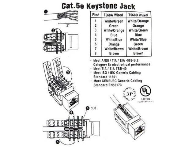 cat5 cat5e tool less keystone jack