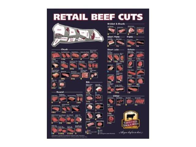 Beef Cuts Of Meat Butcher Chart Poster 24in x 36in - Newegg