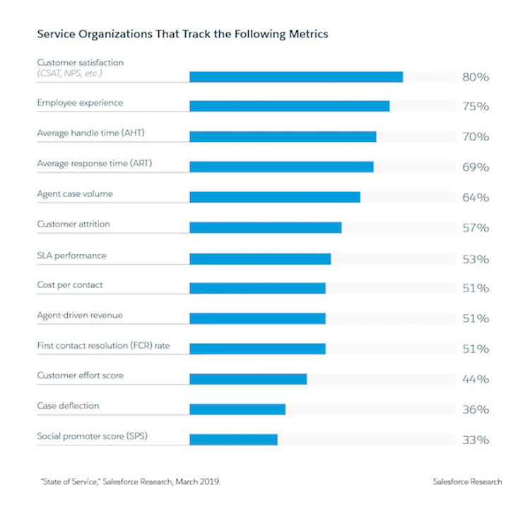 what makes you a good customer service representative