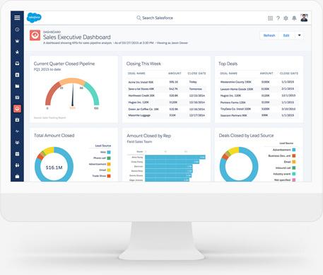 What is CRM? \u2014 Customer Relationship Management - Salesforce EMEA
