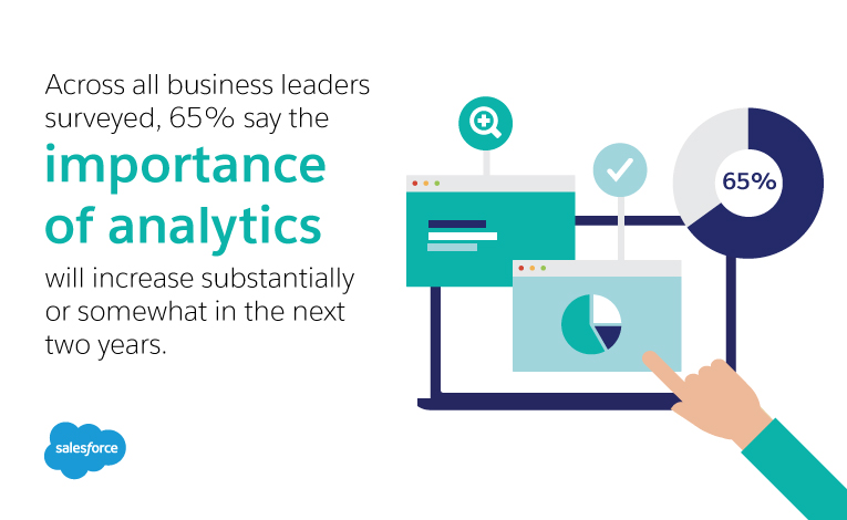 How To Get the Most Out of Strategic Market Analysis - Salesforce - strategic analysis report