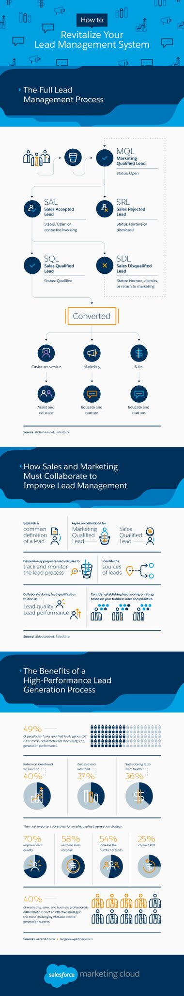 How to Revitalize Your Lead Management System - Salesforce