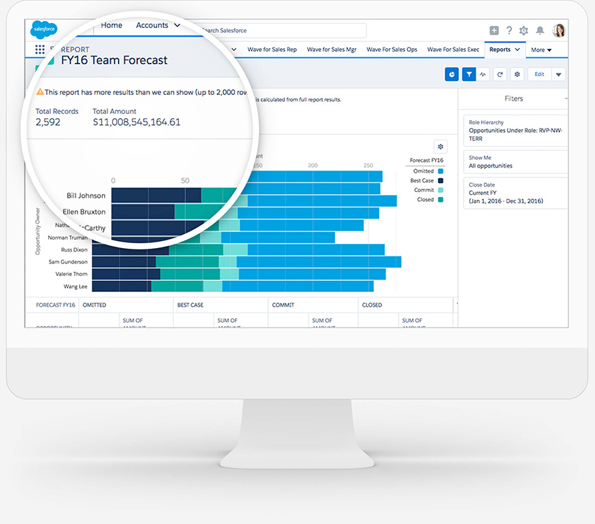 Forecasting  Quota Tracking Software Marketing Cloud - Salesforce - Sales Forcast