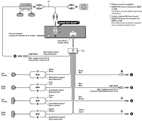 Sony Xplod Car Stereo Wiring Diagram Manual Wiring Diagram