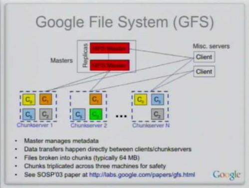 Google File System All slides in order lukebakerorg/phot\u2026 Flickr - google file system