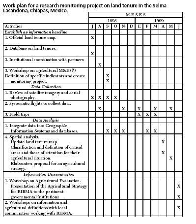 Dissertation work plan example  WON-DISASTERGQ