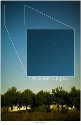 de monochromatische aberratie van de 35L II