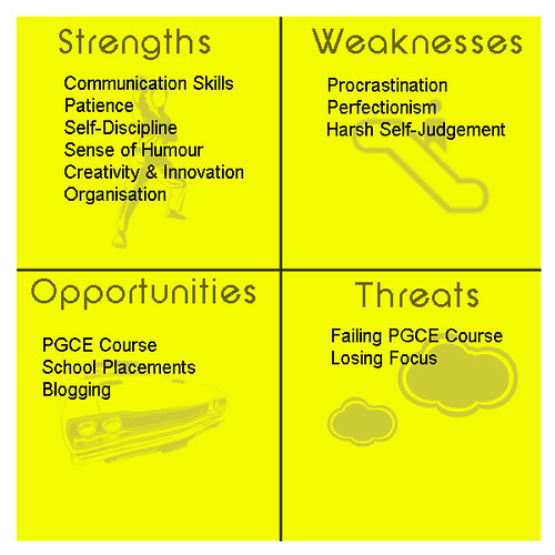 swot-analysis-diagram SWOT Analysis June 2007 Flickr