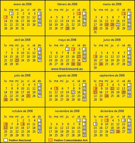 How To Create A New Calendar Help Create A Blog Blogger Help Google Support Calendario Laboral Espa241;a 2008 Trackrecordes