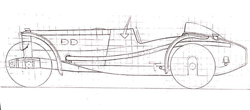 Alvis Car bedradingsschema