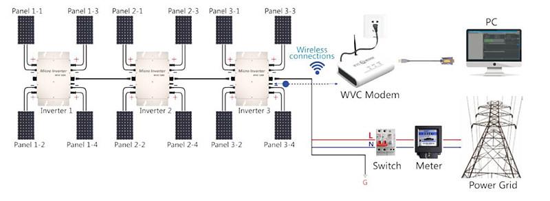 line output converter install diagram