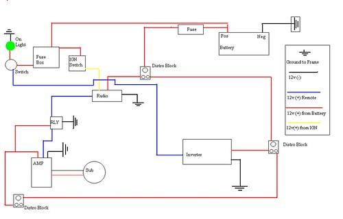 Ac Dc Inverter Wiring Diagram Wiring Diagram